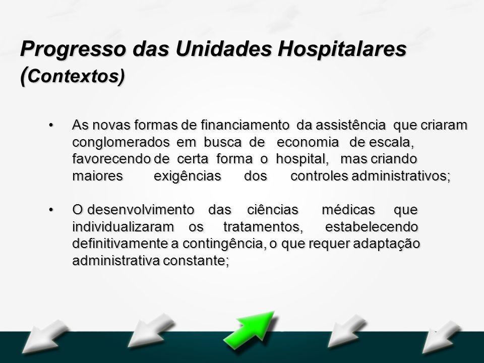 Hospital Geral Dr. Waldemar Alcântara Progresso das Unidades Hospitalares ( Contextos) As novas formas de financiamento da assistência que criaram con