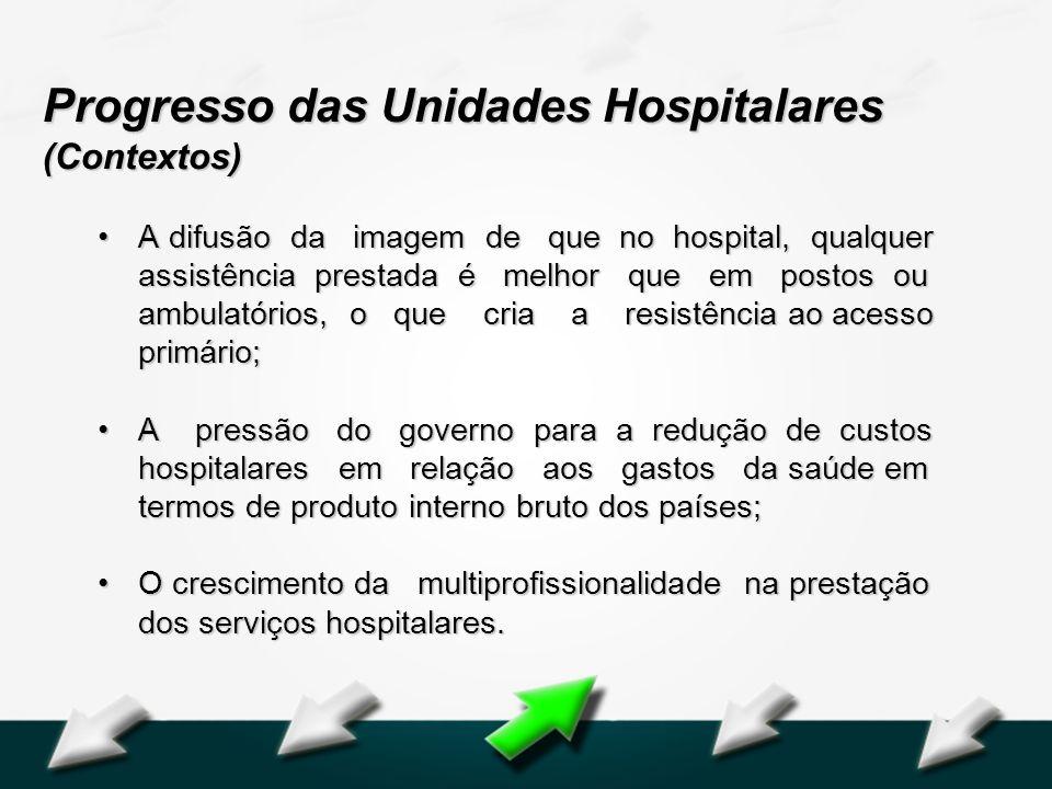 Hospital Geral Dr. Waldemar Alcântara Progresso das Unidades Hospitalares (Contextos) A difusão da imagem de que no hospital, qualquer assistência pre
