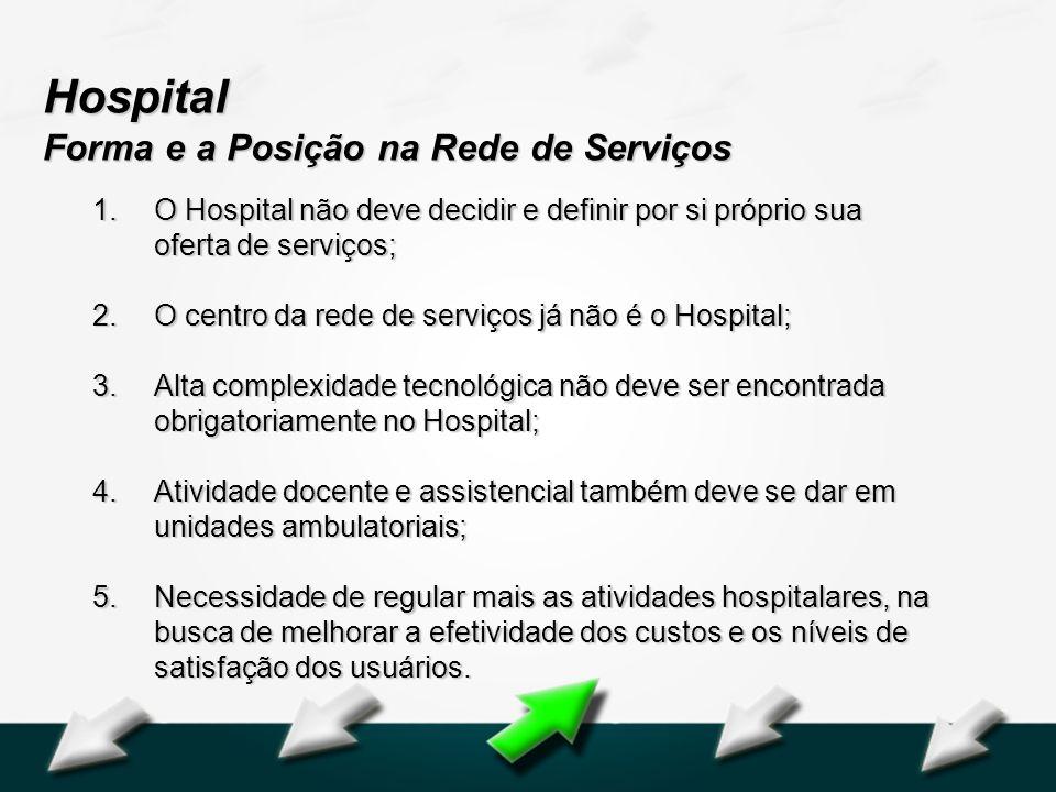 Hospital Geral Dr. Waldemar Alcântara Hospital Forma e a Posição na Rede de Serviços 1.O Hospital não deve decidir e definir por si próprio sua oferta
