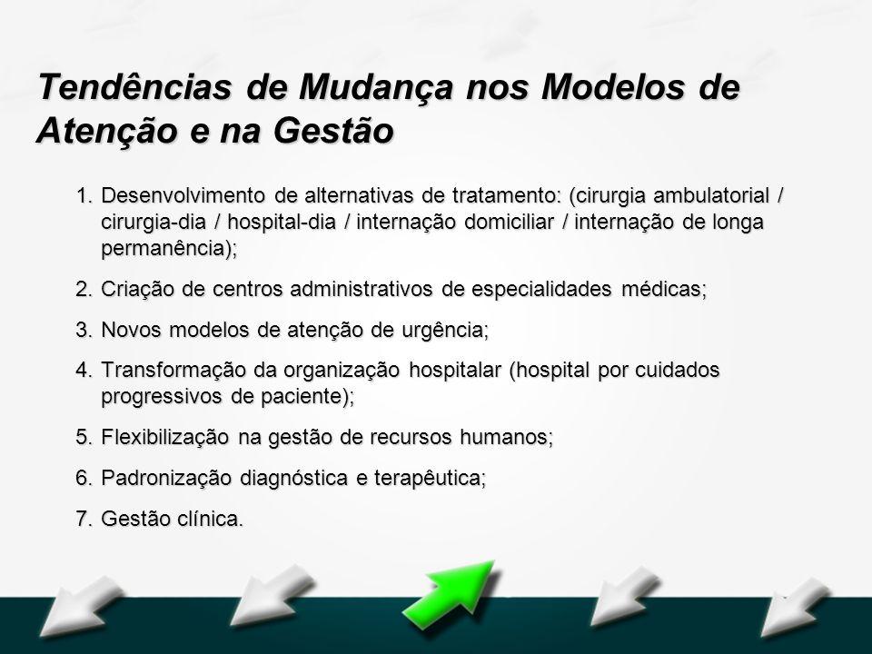 Hospital Geral Dr. Waldemar Alcântara Tendências de Mudança nos Modelos de Atenção e na Gestão 1.Desenvolvimento de alternativas de tratamento: (cirur