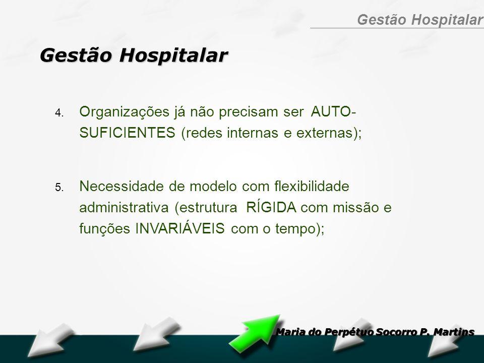 Hospital Geral Dr. Waldemar Alcântara Gestão Hospitalar 4. Organizações já não precisam ser AUTO- SUFICIENTES (redes internas e externas); 5. Necessid