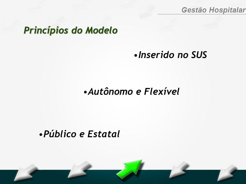 Hospital Geral Dr. Waldemar Alcântara Gestão Hospitalar Princípios do Modelo Inserido no SUS Autônomo e Flexível Público e Estatal