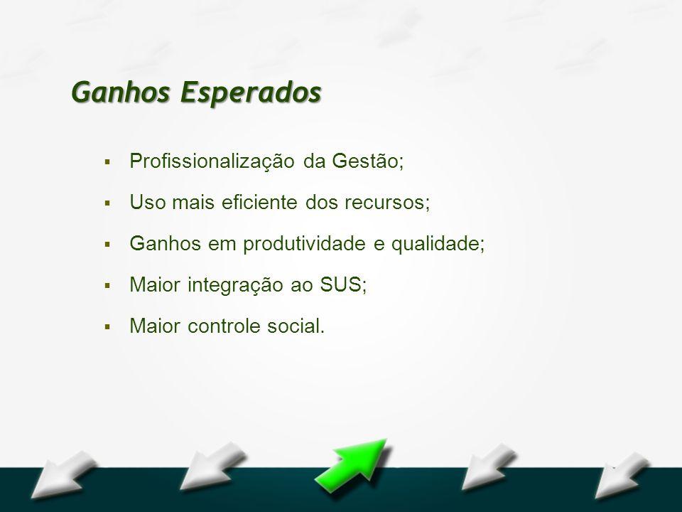 Hospital Geral Dr. Waldemar Alcântara Ganhos Esperados Profissionalização da Gestão; Uso mais eficiente dos recursos; Ganhos em produtividade e qualid