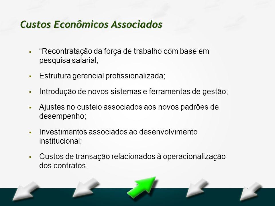 Hospital Geral Dr. Waldemar Alcântara Custos Econômicos Associados Recontratação da força de trabalho com base em pesquisa salarial; Estrutura gerenci