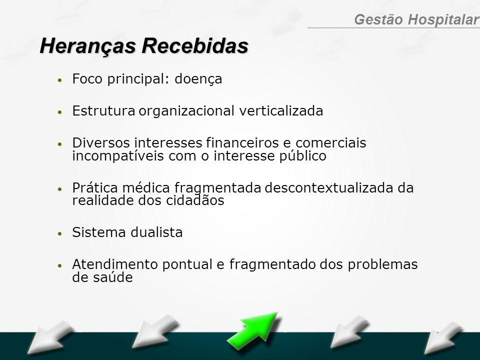 Hospital Geral Dr. Waldemar Alcântara Gestão Hospitalar Foco principal: doença Estrutura organizacional verticalizada Diversos interesses financeiros