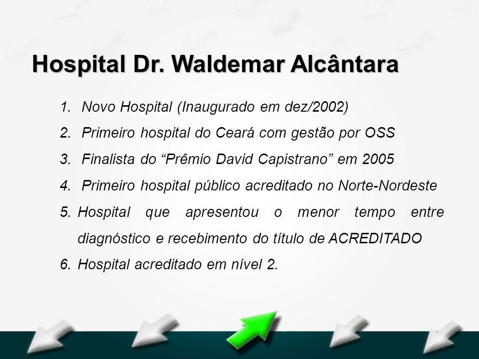 Hospital Geral Dr. Waldemar Alcântara 1. Novo Hospital (Inaugurado em dez/2002) 2. Primeiro hospital do Ceará com gestão por OSS 3. Finalista do Prêmi