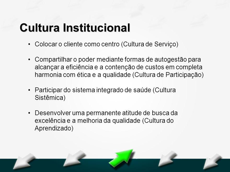 Hospital Geral Dr. Waldemar Alcântara Cultura Institucional Colocar o cliente como centro (Cultura de Serviço) Compartilhar o poder mediante formas de
