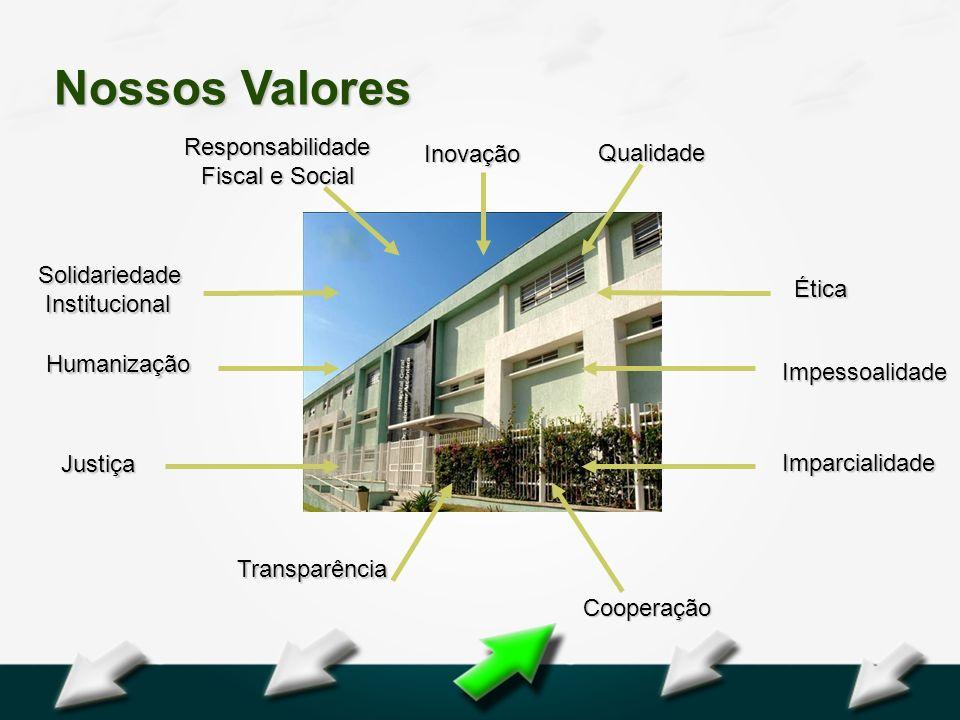 Hospital Geral Dr. Waldemar Alcântara Solidariedade Institucional Institucional Humanização Justiça Impessoalidade Imparcialidade Responsabilidade Fis