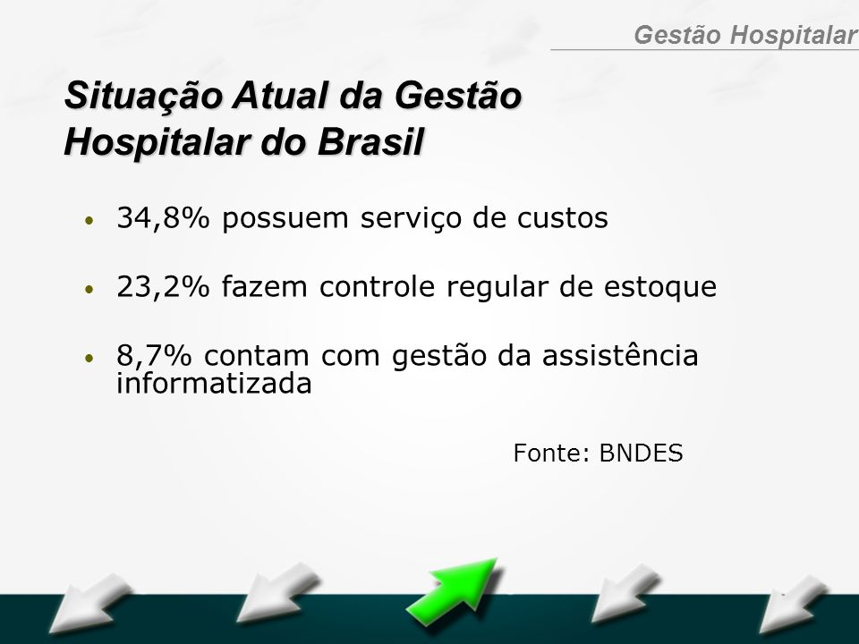 Hospital Geral Dr. Waldemar Alcântara Gestão Hospitalar Situação Atual da Gestão Hospitalar do Brasil 34,8% possuem serviço de custos 23,2% fazem cont