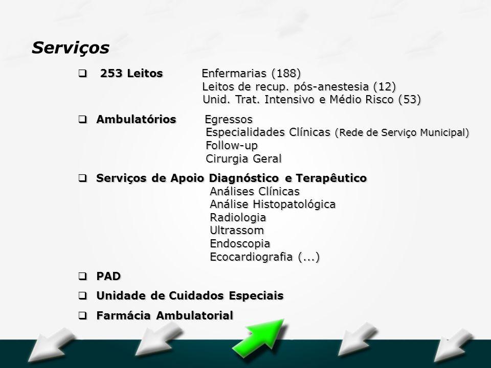 Hospital Geral Dr. Waldemar Alcântara Serviços 253 Leitos Enfermarias (188) 253 Leitos Enfermarias (188) Leitos de recup. pós-anestesia (12) Leitos de
