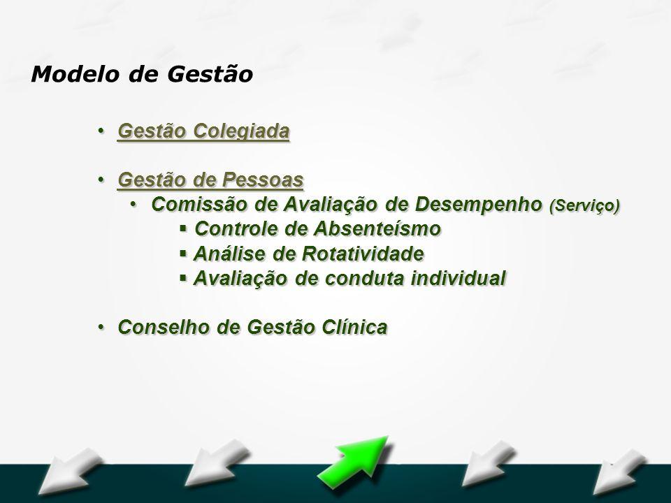 Hospital Geral Dr. Waldemar Alcântara Gestão ColegiadaGestão ColegiadaGestão ColegiadaGestão Colegiada Gestão de PessoasGestão de PessoasGestão de Pes