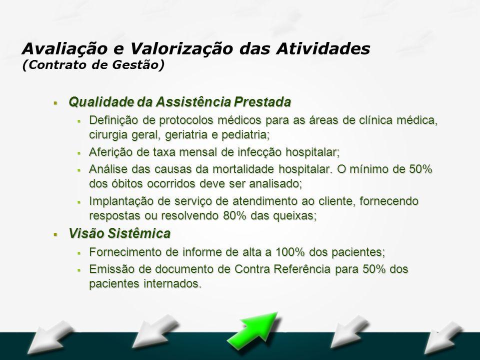 Hospital Geral Dr. Waldemar Alcântara Qualidade da Assistência Prestada Qualidade da Assistência Prestada Definição de protocolos médicos para as área