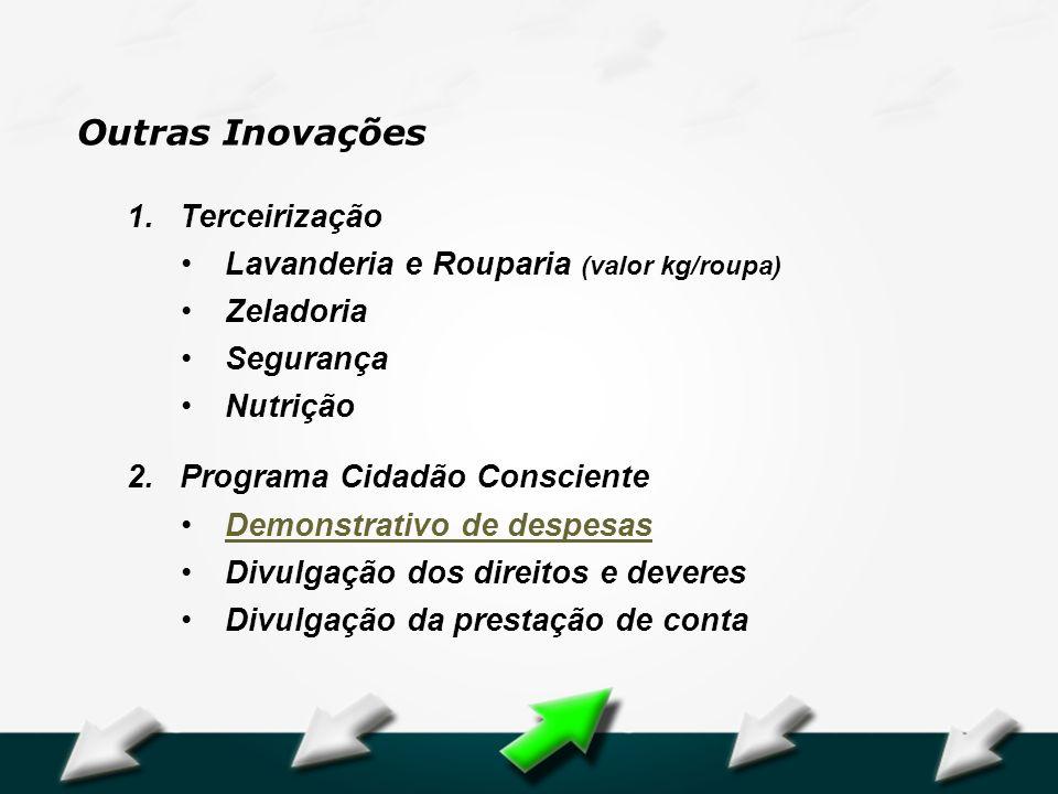 Hospital Geral Dr. Waldemar Alcântara 1.Terceirização Lavanderia e Rouparia (valor kg/roupa) Zeladoria Segurança Nutrição 2.Programa Cidadão Conscient