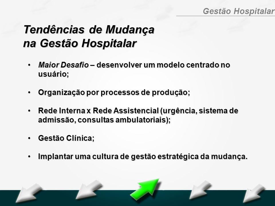 Hospital Geral Dr. Waldemar Alcântara Gestão Hospitalar Tendências de Mudança na Gestão Hospitalar Maior Desafio – desenvolver um modelo centrado no u