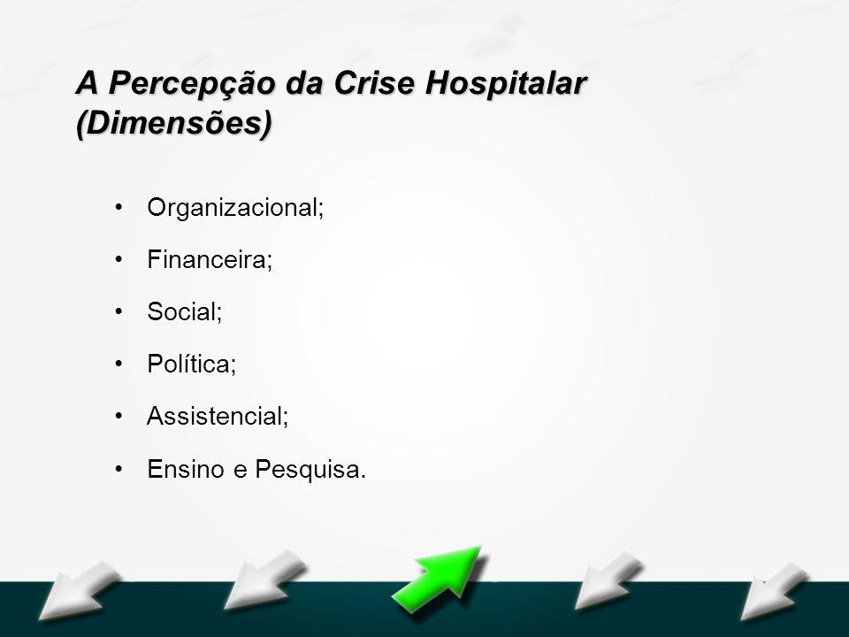 Hospital Geral Dr. Waldemar Alcântara A Percepção da Crise Hospitalar (Dimensões) Organizacional;Organizacional; Financeira;Financeira; Social;Social;