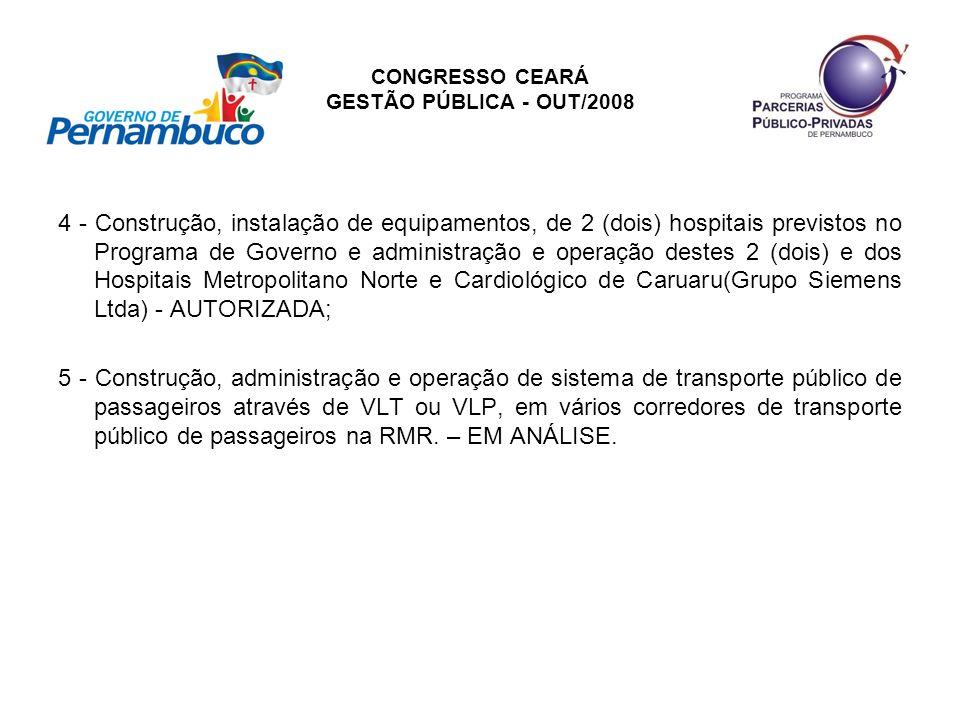 CONGRESSO CEARÁ GESTÃO PÚBLICA - OUT/2008 4 - Construção, instalação de equipamentos, de 2 (dois) hospitais previstos no Programa de Governo e adminis