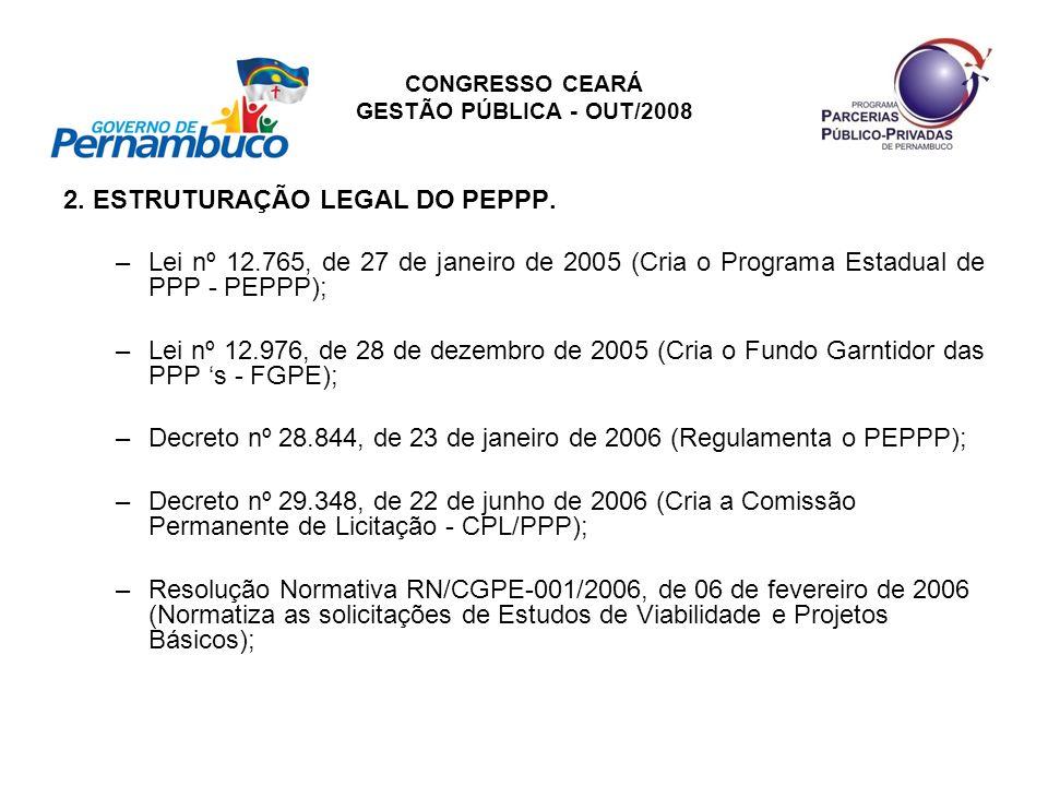 CONGRESSO CEARÁ GESTÃO PÚBLICA - OUT/2008 - Instrução Normativa IN/CGPE-001/2006, de 09 de março de 2006 (Cria a Unidade PPP); –Lei nº 13.070, de 11 de julho de 2006 (PPA 2004/2007); –Lei nº 13.282, de 23 de agosto de 2007 (Altera composição do CGPE); –Lei nº 13.306, de 01 de outubro de 2007 (PPA 2008/2011); –Instrução Normativa IN/CGPE-001/2007, de novembro de 2007(Critério de seleção de projetos para licitação).