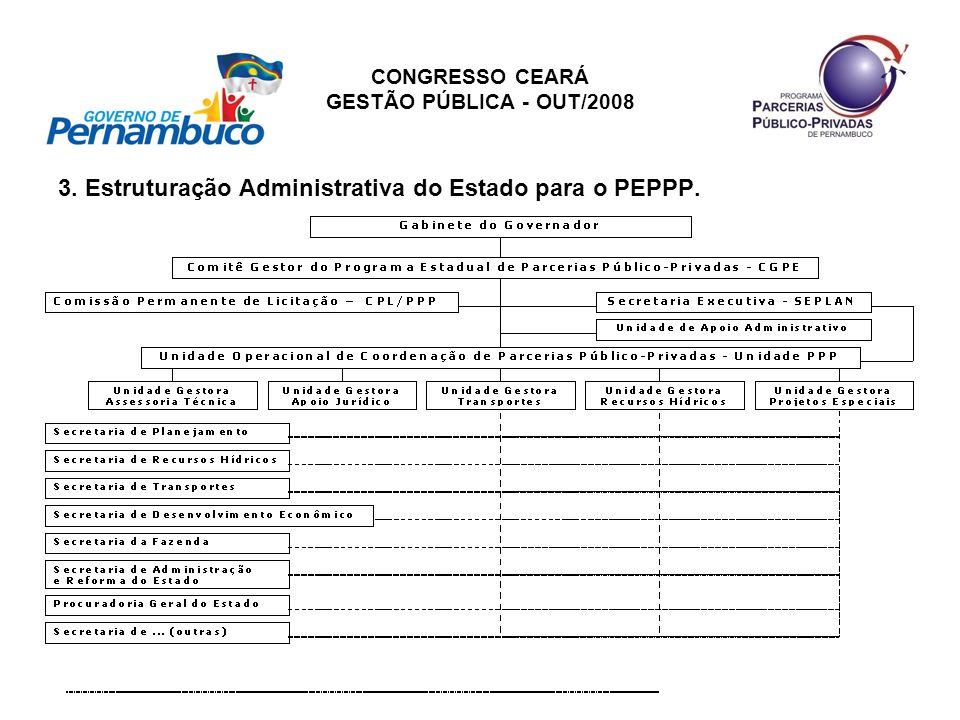 CONGRESSO CEARÁ GESTÃO PÚBLICA - OUT/2008 4.DEFINIÇÃO DOS NOVOS PROJETOS PRIORITÁRIOS DO PEPPP.