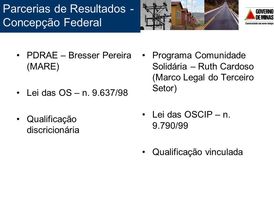 Fundação Clóvis Salgado x Instituto Cultural Sérgio Magnani – ICSM 11 Projetos elaborados para a Lei Federal de Incentivo à Cultura e 2 para a Lei Estadual e 2 para a Lei Municipal.