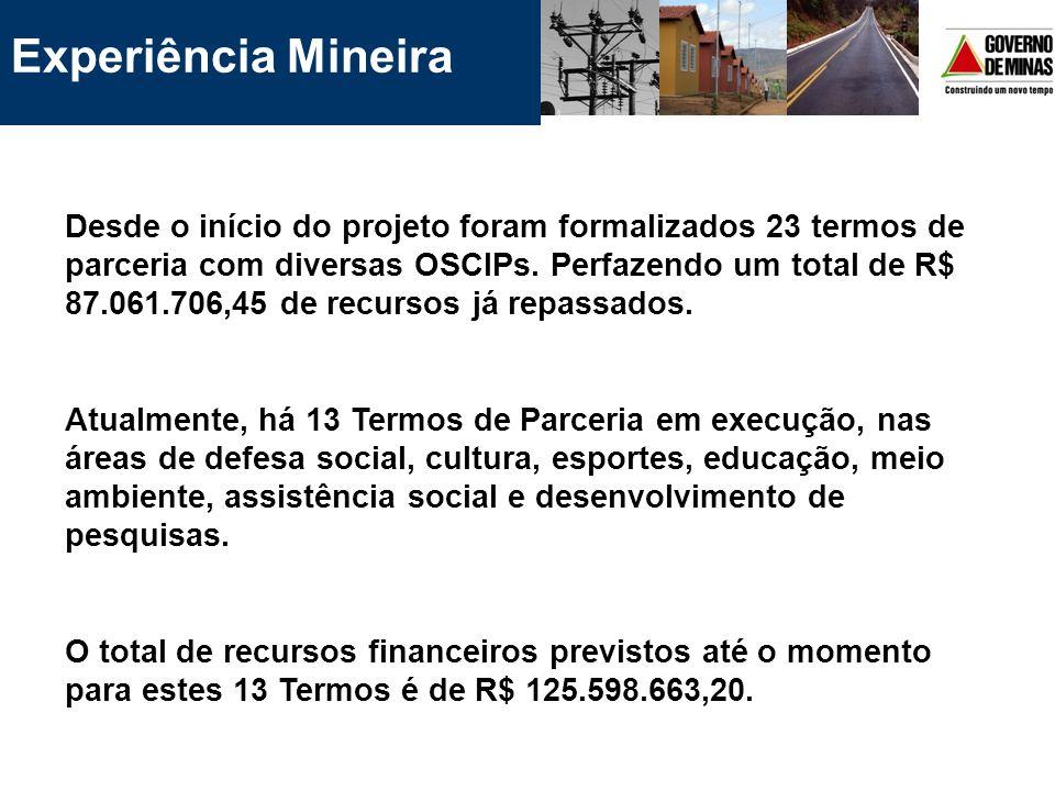 Secretaria de Estado de Esporte e Juventude X OSCIP De Peito Aberto (JIMI 2008) 1.660 partidas realizadas nas primeira e segunda etapa dos jogos com a participação de 7.832 atletas.