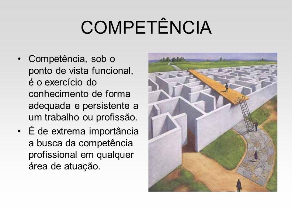 COMPETÊNCIA Competência, sob o ponto de vista funcional, é o exercício do conhecimento de forma adequada e persistente a um trabalho ou profissão. É d