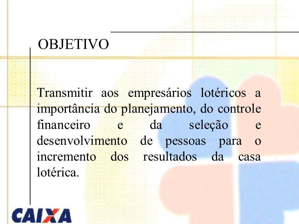 MÓDULO VII GESTÃO EMPRESARIAL