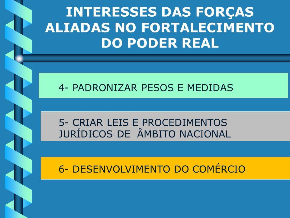 INTERESSES DAS FORÇAS ALIADAS NO FORTALECIMENTO DO PODER REAL 1.REPRIMIR AS REVOLTAS CAMPONESAS CONTRA A NOBREZA FEUDAL, PROTEGER A PROPRIEDADE DAS TE