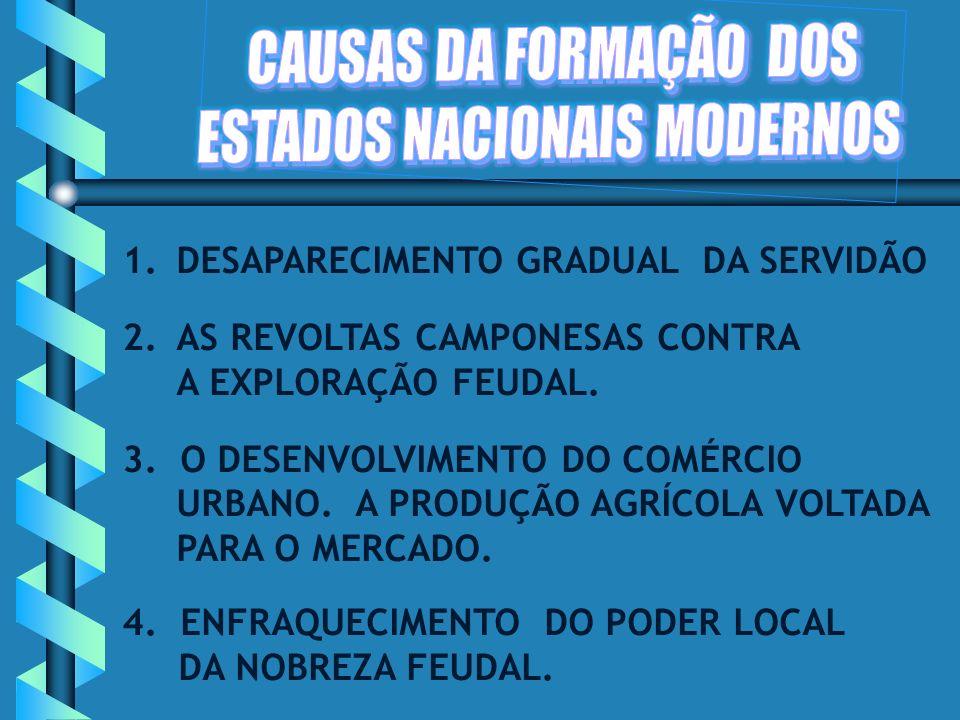 1.DESAPARECIMENTO GRADUAL DA SERVIDÃO 2.AS REVOLTAS CAMPONESAS CONTRA A EXPLORAÇÃO FEUDAL.
