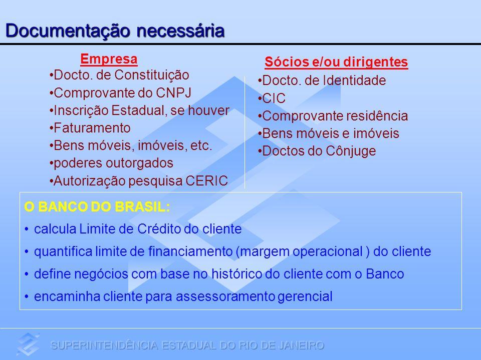 Documentação necessária O BANCO DO BRASIL: calcula Limite de Crédito do cliente quantifica limite de financiamento (margem operacional ) do cliente de