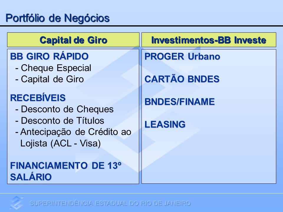 Portfólio de Negócios BB GIRO RÁPIDO - Cheque Especial - Capital de GiroRECEBÍVEIS - Desconto de Cheques - Desconto de Títulos - Antecipação de Crédit