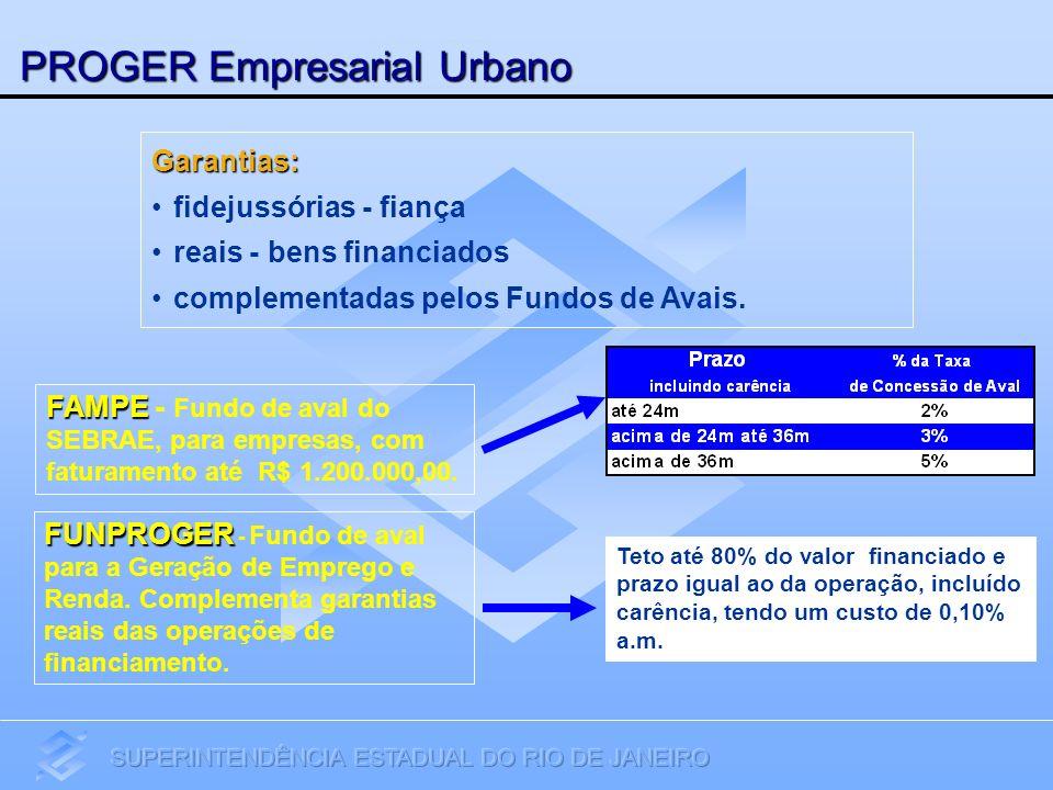 PROGER Empresarial Urbano Garantias: fidejussórias - fiança reais - bens financiados complementadas pelos Fundos de Avais. FUNPROGER FUNPROGER - Fundo