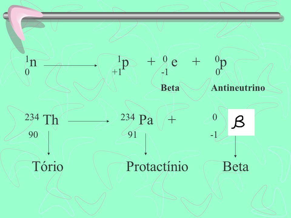 2ª Lei: Lei de Soddy,Fajans e Russel Ao emitir uma partícula beta, o átomo de um elemento radioativo se transforma em um novo elemento de mesmo nº de