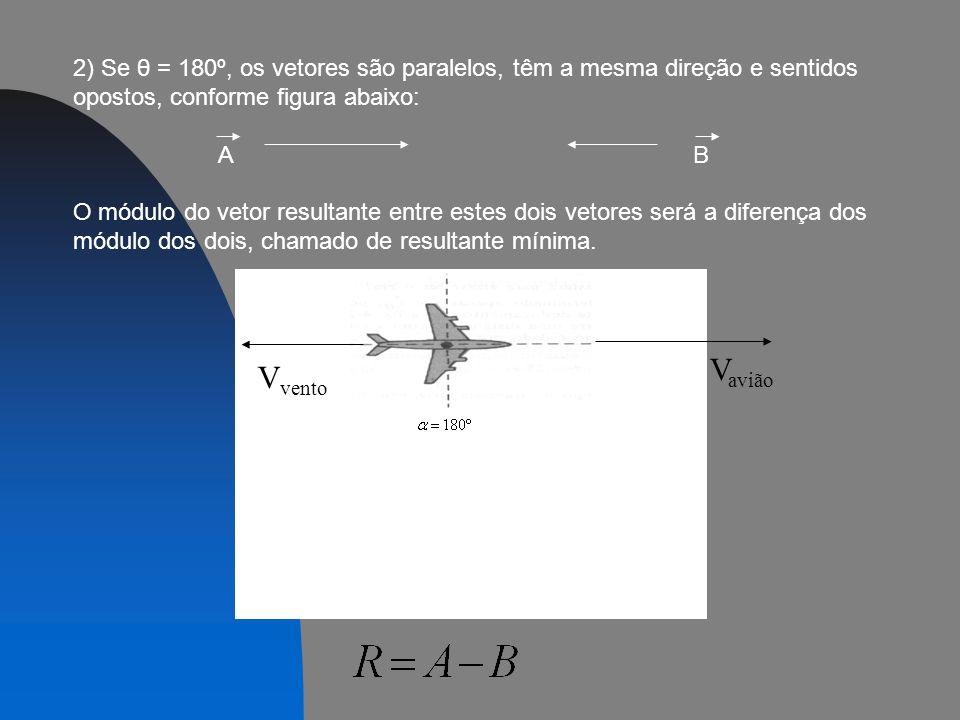 2) Se θ = 180º, os vetores são paralelos, têm a mesma direção e sentidos opostos, conforme figura abaixo: A B O módulo do vetor resultante entre estes dois vetores será a diferença dos módulo dos dois, chamado de resultante mínima.