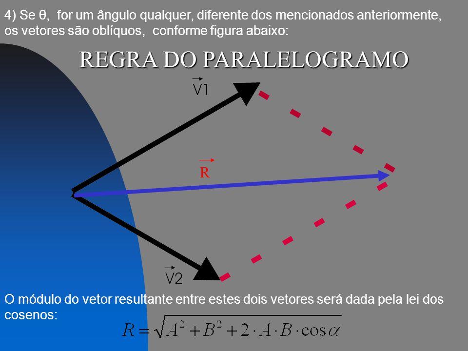 3) Se θ = 90º, os vetores são perpendiculares, conforme figura abaixo: A B O módulo do vetor resultante entre estes dois vetores será a raiz quadrada