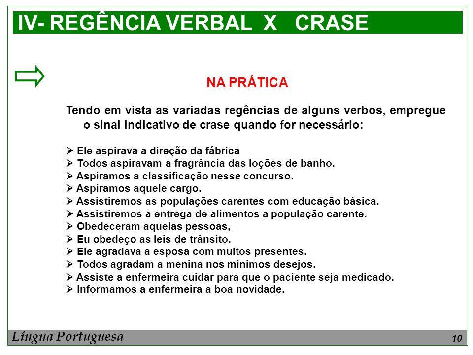 10 IV- REGÊNCIA VERBAL X CRASE NA PRÁTICA Tendo em vista as variadas regências de alguns verbos, empregue o sinal indicativo de crase quando for neces