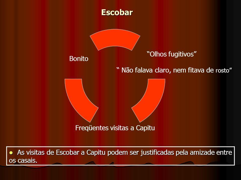 Escobar Olhos fugitivos Não falava claro, nem fitava de rosto Freqüentes visitas a Capitu Bonito As visitas de Escobar a Capitu podem ser justificadas pela amizade entre os casais.