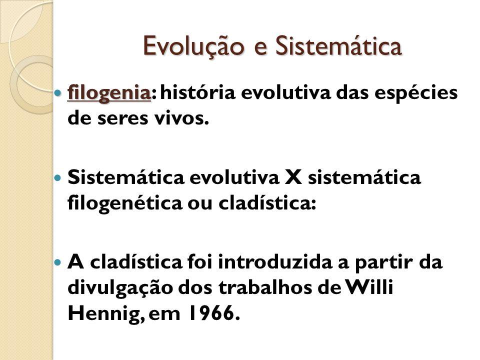 Evolução e Sistemática filogenia filogenia: história evolutiva das espécies de seres vivos. Sistemática evolutiva X sistemática filogenética ou cladís