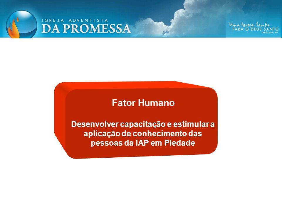 Fator Humano Desenvolver capacitação e estimular a aplicação de conhecimento das pessoas da IAP em Piedade