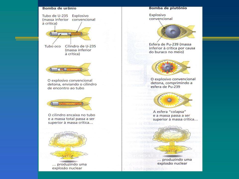 Efeitos Biológicos das Radiações Proteção Requerida para as radiações, β e ɣ RadiaçãoPoder de Relativo de Penetração Proteção Requerida Alfa 1Papel, Pele Beta 1003mm de Alumínio Gama 10.000Concreto, Chumbo