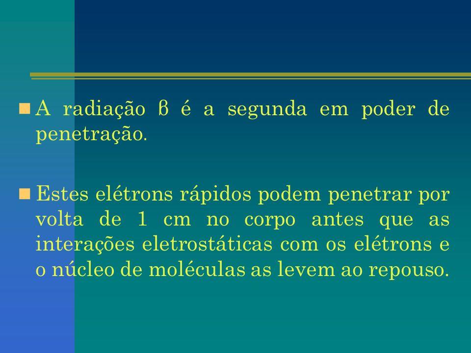 A radiação β é a segunda em poder de penetração. Estes elétrons rápidos podem penetrar por volta de 1 cm no corpo antes que as interações eletrostátic