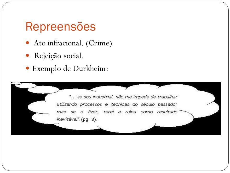 Repreensões Ato infracional. (Crime) Rejeição social. Exemplo de Durkheim: