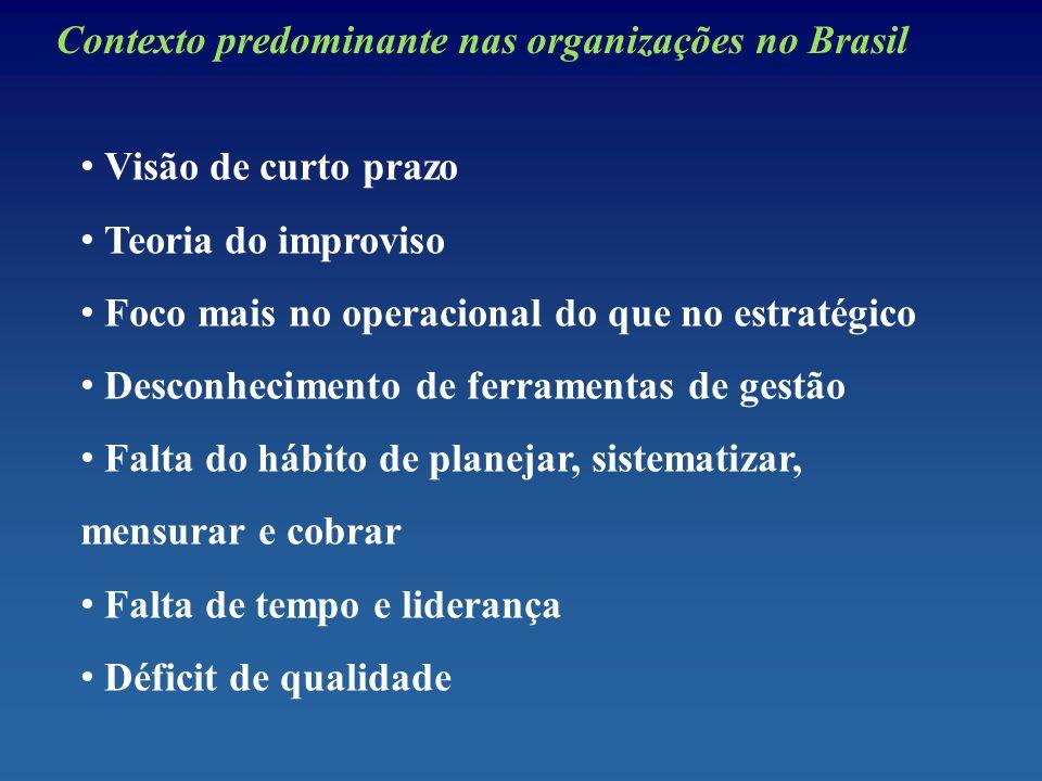 Contexto predominante nas organizações no Brasil Visão de curto prazo Teoria do improviso Foco mais no operacional do que no estratégico Desconhecimen