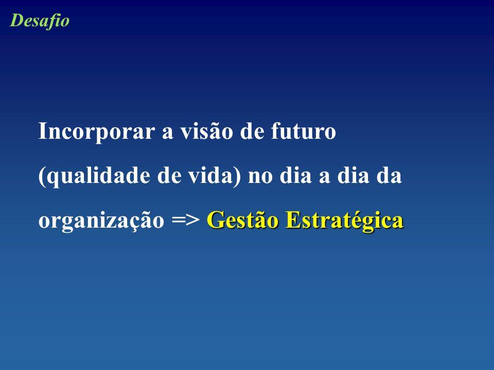 Desafio Gestão Estratégica Incorporar a visão de futuro (qualidade de vida) no dia a dia da organização => Gestão Estratégica