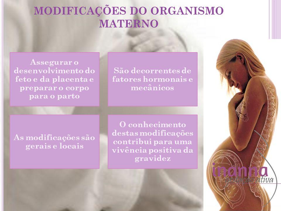 MODIFICAÇÕES DO ORGANISMO MATERNO Assegurar o desenvolvimento do feto e da placenta e preparar o corpo para o parto São decorrentes de fatores hormona