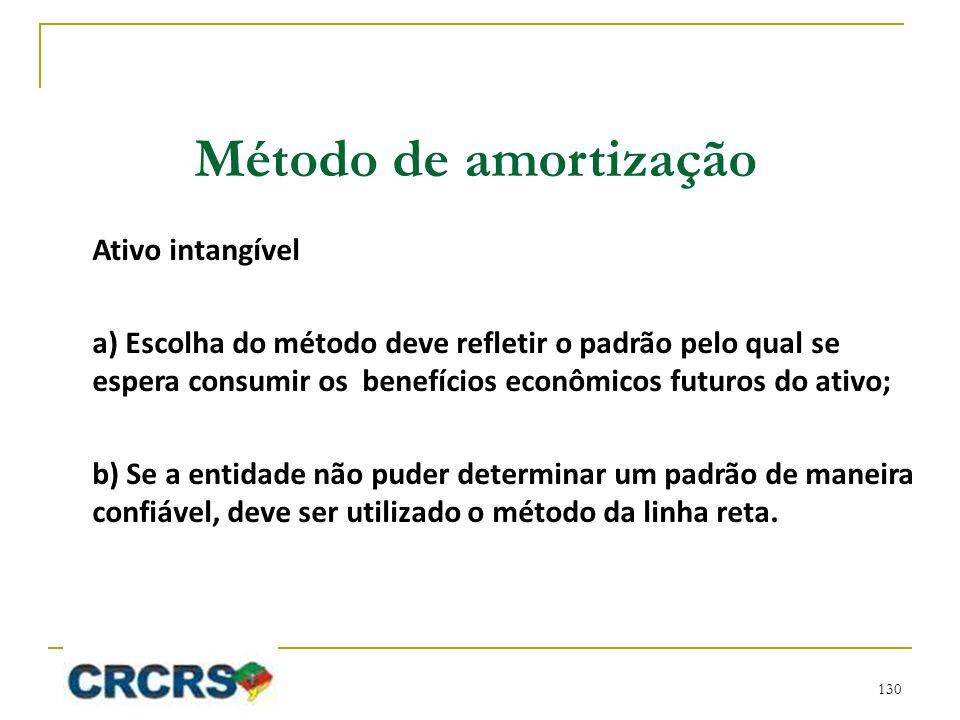 Método de amortização Ativo intangível a) Escolha do método deve refletir o padrão pelo qual se espera consumir os benefícios econômicos futuros do at