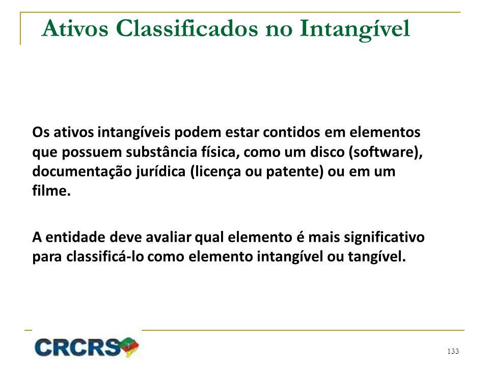 Ativos Classificados no Intangível Os ativos intangíveis podem estar contidos em elementos que possuem substância física, como um disco (software), do
