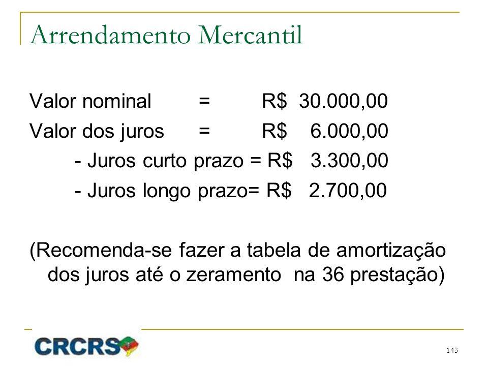 Arrendamento Mercantil Valor nominal = R$ 30.000,00 Valor dos juros = R$ 6.000,00 - Juros curto prazo = R$ 3.300,00 - Juros longo prazo= R$ 2.700,00 (Recomenda-se fazer a tabela de amortização dos juros até o zeramento na 36 prestação) 143