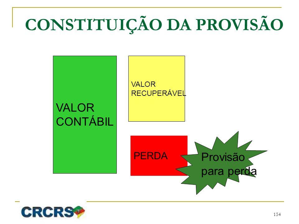 CONSTITUIÇÃO DA PROVISÃO VALOR CONTÁBIL VALOR RECUPERÁVEL PERDA Provisão para perda 154