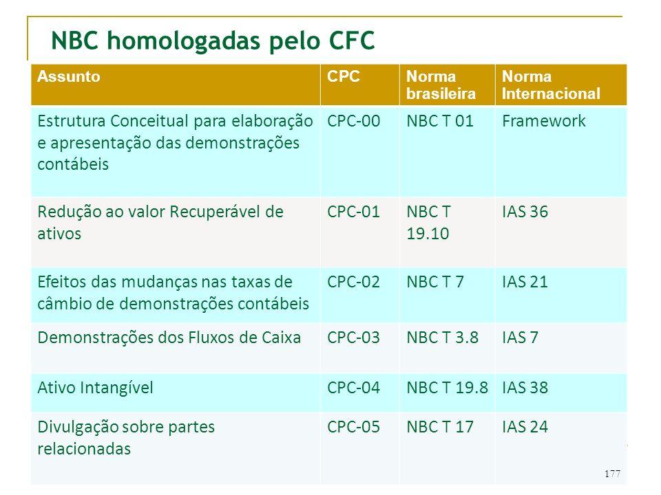 NBC homologadas pelo CFC AssuntoCPCNorma brasileira Norma Internacional Estrutura Conceitual para elaboração e apresentação das demonstrações contábei