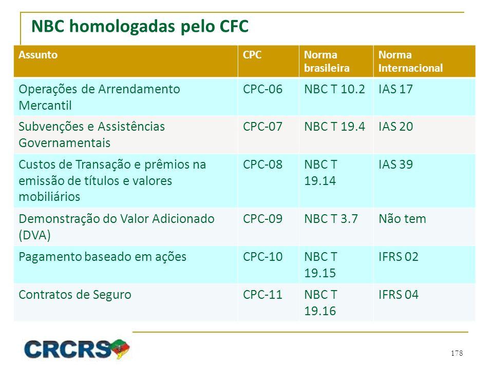 NBC homologadas pelo CFC AssuntoCPCNorma brasileira Norma Internacional Operações de Arrendamento Mercantil CPC-06NBC T 10.2IAS 17 Subvenções e Assistências Governamentais CPC-07NBC T 19.4IAS 20 Custos de Transação e prêmios na emissão de títulos e valores mobiliários CPC-08NBC T 19.14 IAS 39 Demonstração do Valor Adicionado (DVA) CPC-09NBC T 3.7Não tem Pagamento baseado em açõesCPC-10NBC T 19.15 IFRS 02 Contratos de SeguroCPC-11NBC T 19.16 IFRS 04 178
